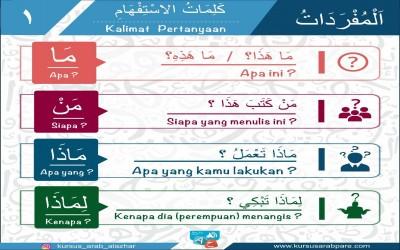 Metode Mudah Untuk Menguasai Bahasa Arab Dengan Cepat
